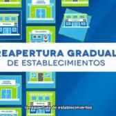 Conoce los pasos para cumplir con el Protocolo de reapertura de negocios en Tamaulipas