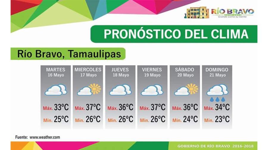 Condiciones climatológicas para Río Bravo