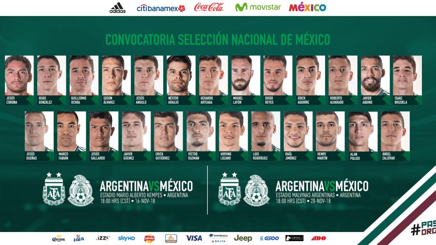 Los convocados de México para enfrentar a Argentina