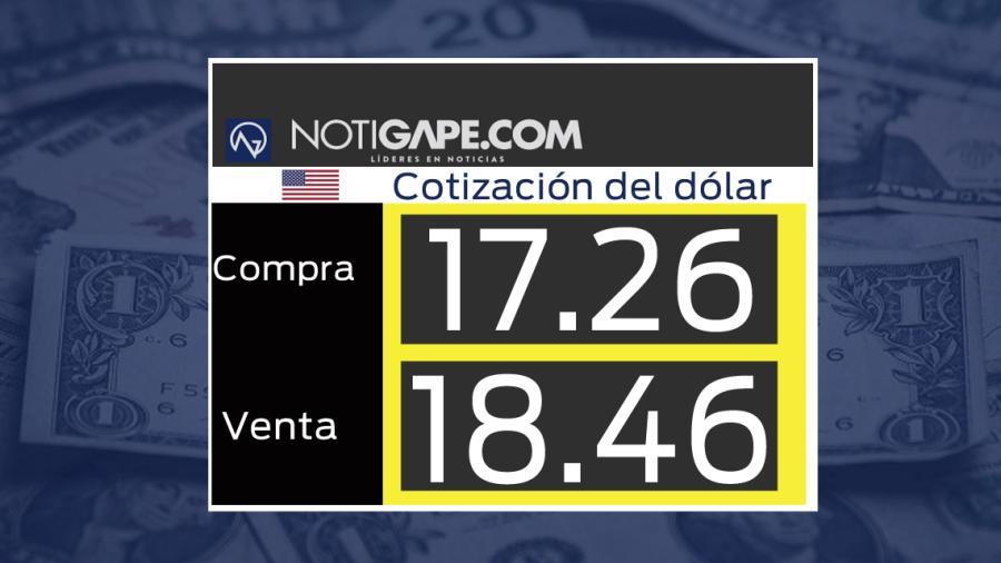 Dólar cotiza a la venta en 18.46 pesos