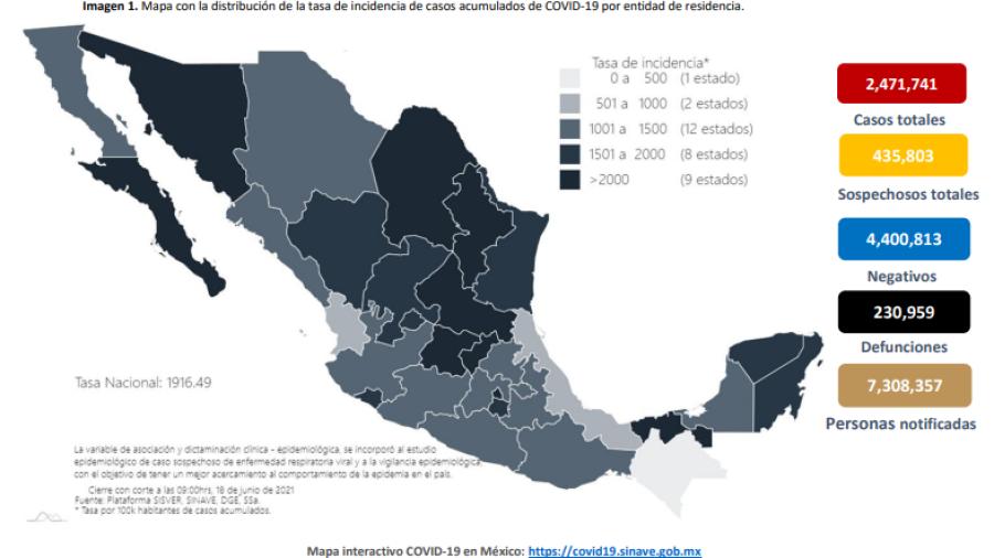 Suma México 2 Millones 471 mil 741 casos de COVID-19