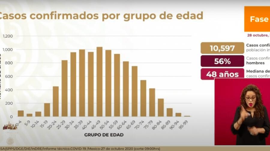 Población indígena en México cuenta con 10 mil casos de COVID-19