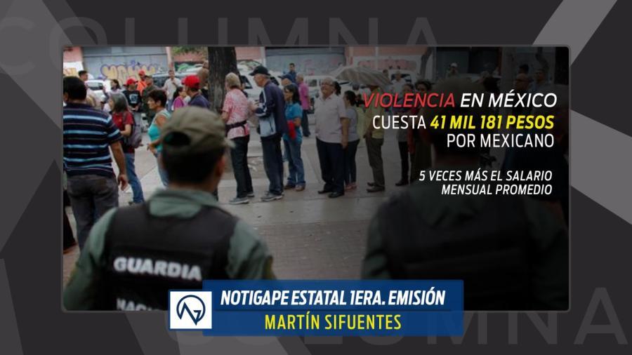 ¿Cuánto nos cuesta la violencia en México?