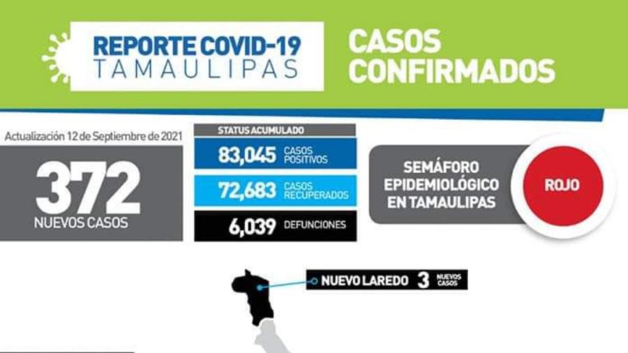 Registra SST 372 nuevos casos de COVID-19