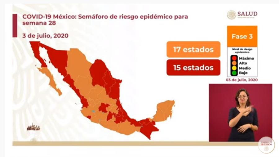 Tamaulipas y 14 estados se encuentran en semáforo rojo por COVID-19