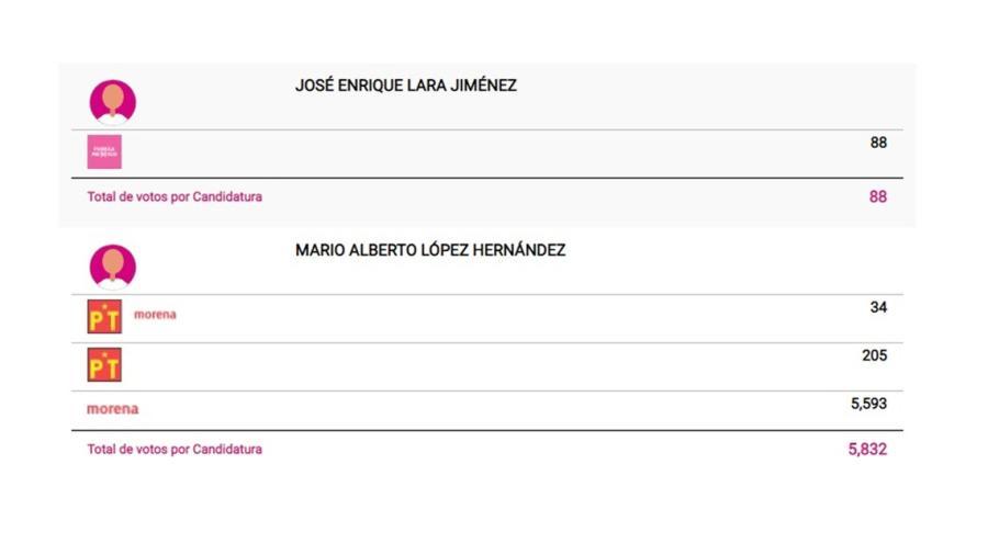 Conoce los primeros resultados preliminares a la alcaldía de Matamoros