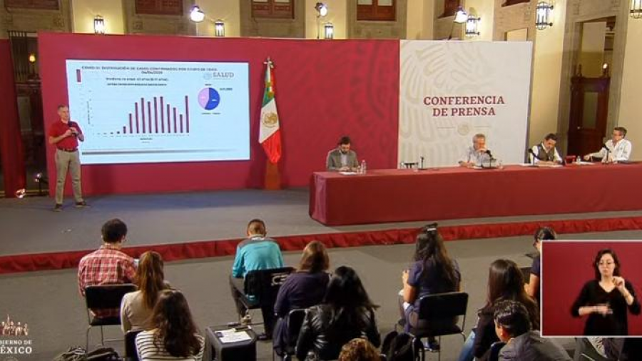 Suman mil 890 casos positivos de coronavirus y 79 defunciones en México