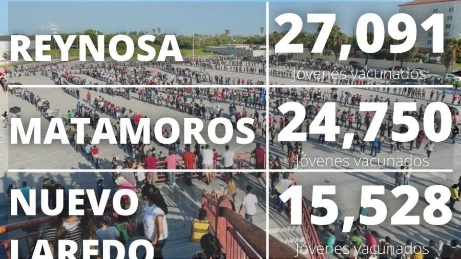 Tamaulipas rompe récord en asistencia de jóvenes a brigadas de vacunación