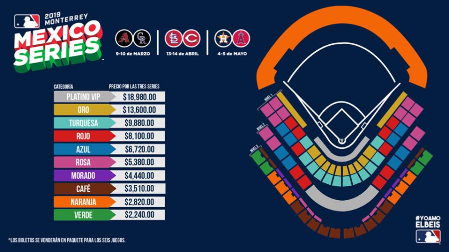El 1 de diciembre arranca venta de boletos para la México Series 2019, en Monterrey