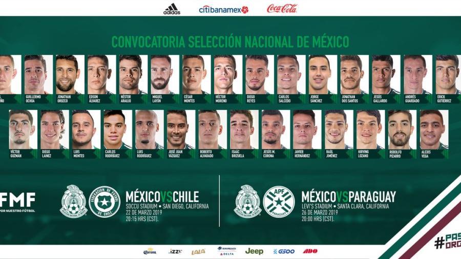 Los 29 convocados de Martino para enfrentar a Chile y Paraguay