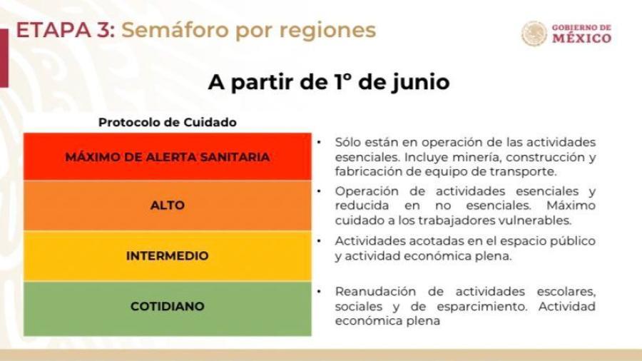 Gobernadores de Tlaxcala y Querétaro se niegan a seguir el semáforo de la megalópolis