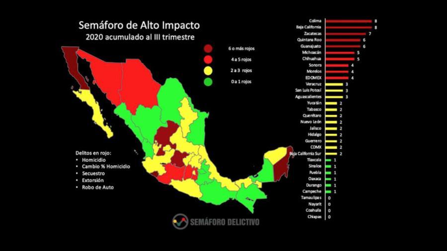 Tamaulipas entre las 4 entidades con mejores resultados positivos en seguridad: Semáforo  Delictivo