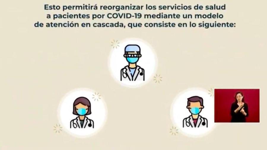 Salario competitivo, viáticos y 2 puntos en el ENARM para médicos que atiendan Covid-19