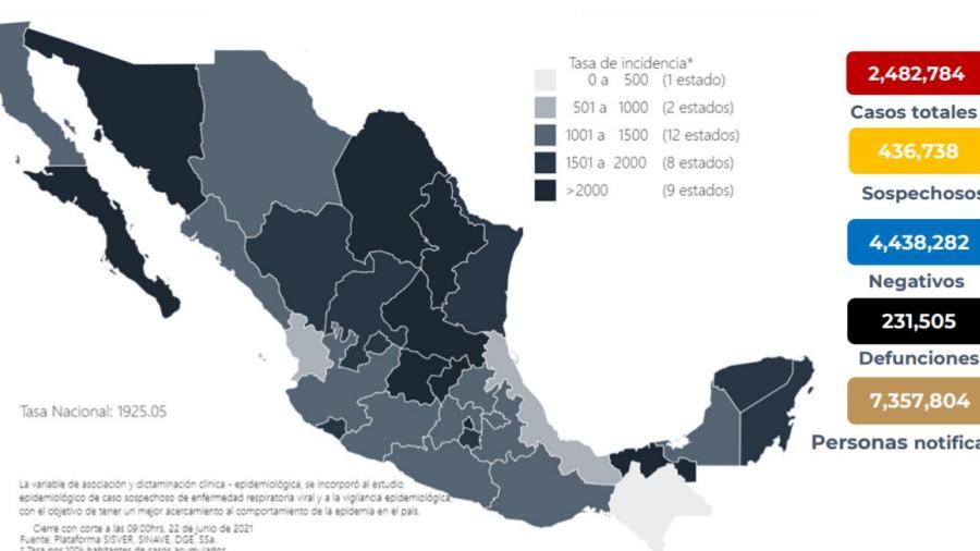 Suma México 2 Millones 482 mil 784 casos de COVID-19