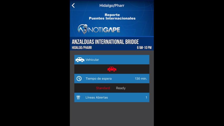 Abarrotados Puentes Internacionales