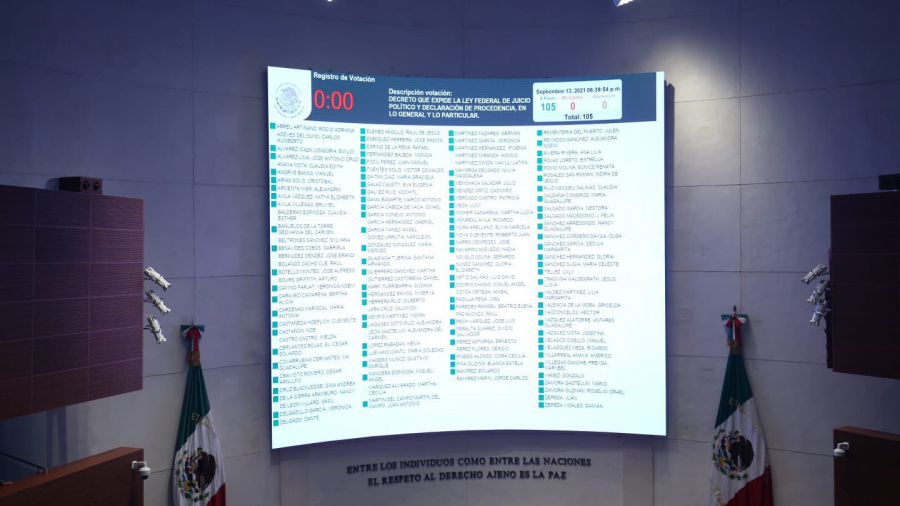 Por unanimidad, Senado aprueba Ley de Juicio Político y Declaración de Procedencia