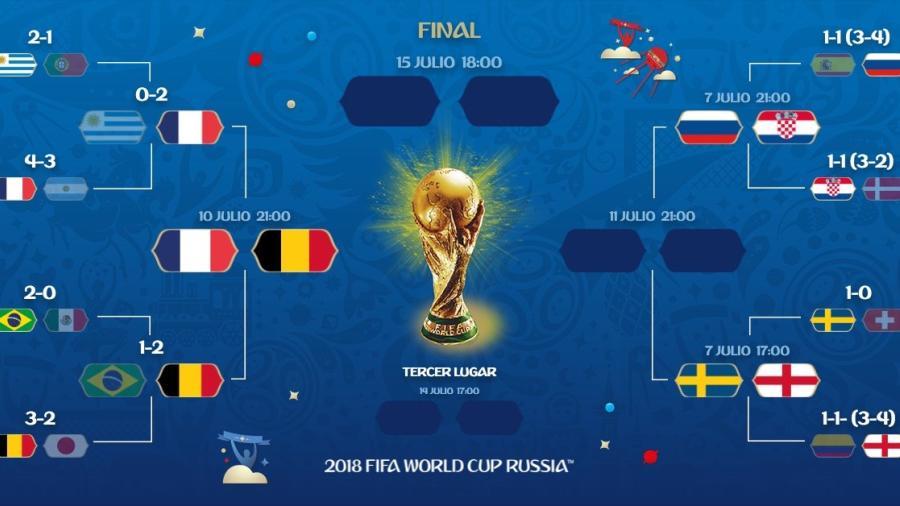 Definida la primera semifinal del mundial