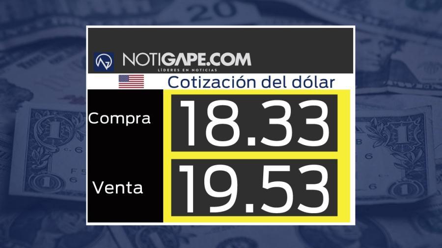 Dólar cotiza a la venta en 19.53 pesos